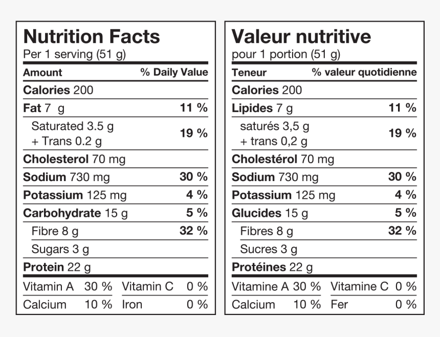33 Jello Nutrition Facts Label - Labels