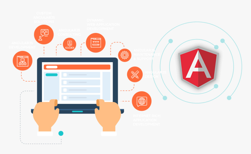 How Can You Hire The Best Angular Developers - Angularjs Banner Png, Transparent Png, Free Download