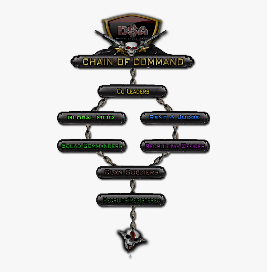 Theclanchainofcommand ] - Emblem, HD Png Download, Free Download