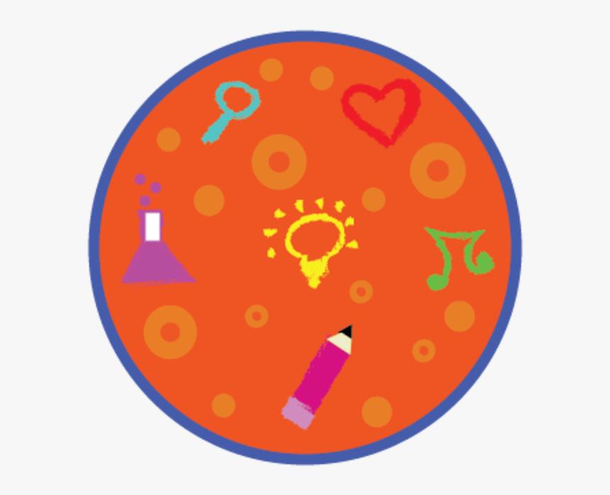 Petri-dish Science - Circle, HD Png Download, Free Download