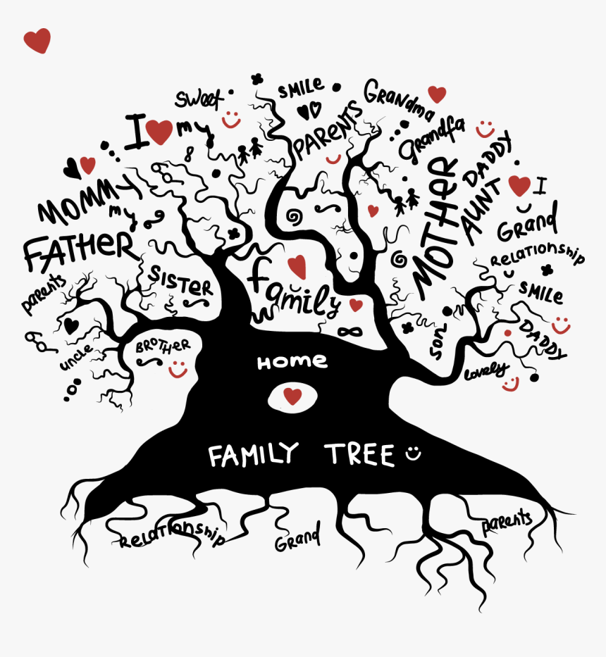 Transparent African Tree Png - African Family Tree, Png Download, Free Download