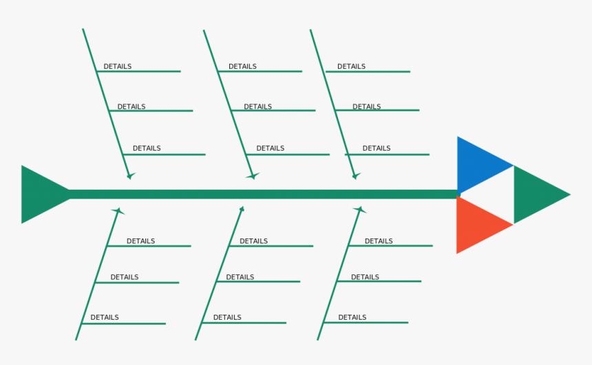 Fishbone Diagram Template, HD Png Download, Free Download