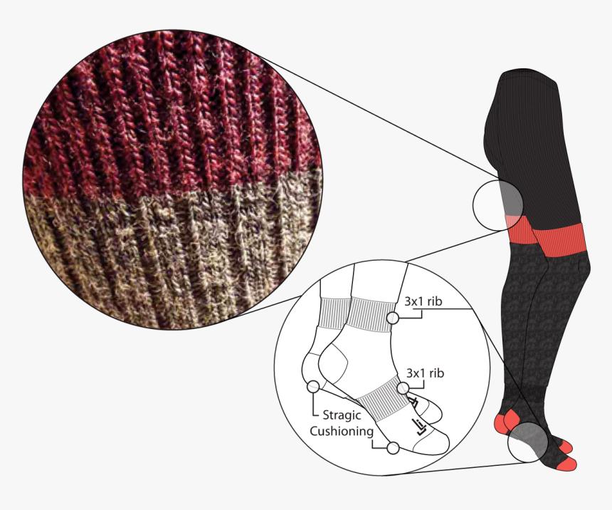 Banner Closeup Athletic Sock Thermal Pant - Circle, HD Png Download, Free Download