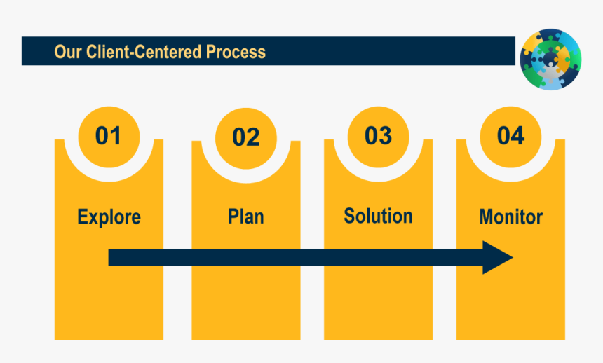 Douglass Financial Services - Northwestern Mutual Financial Planning Graphic, HD Png Download, Free Download