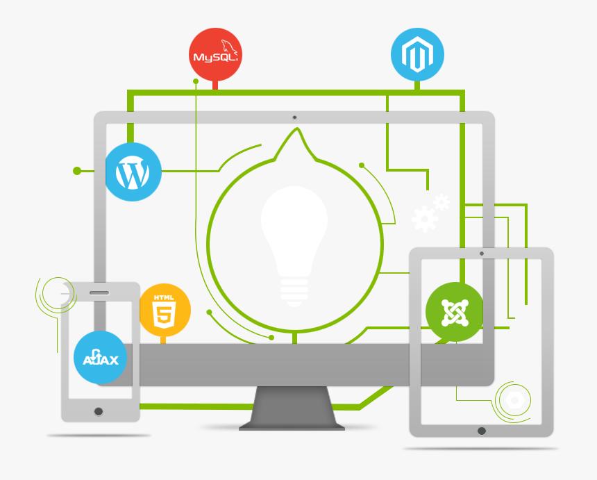 Creative Web Design Png , Png Download - Web Design Development Creative, Transparent Png, Free Download