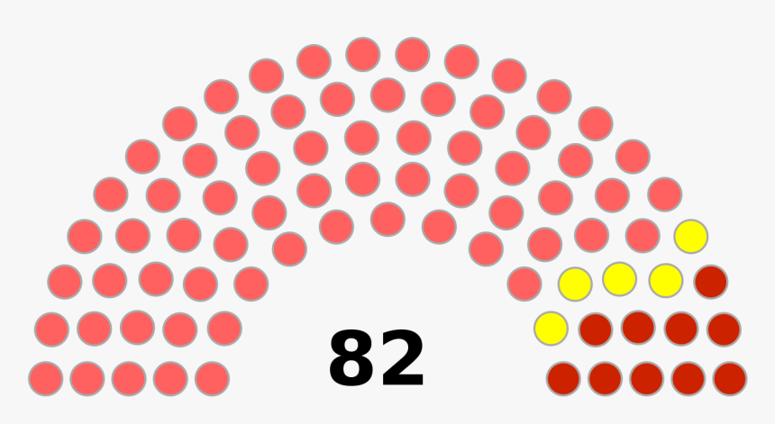 Israel Election 2019 Results, HD Png Download, Free Download