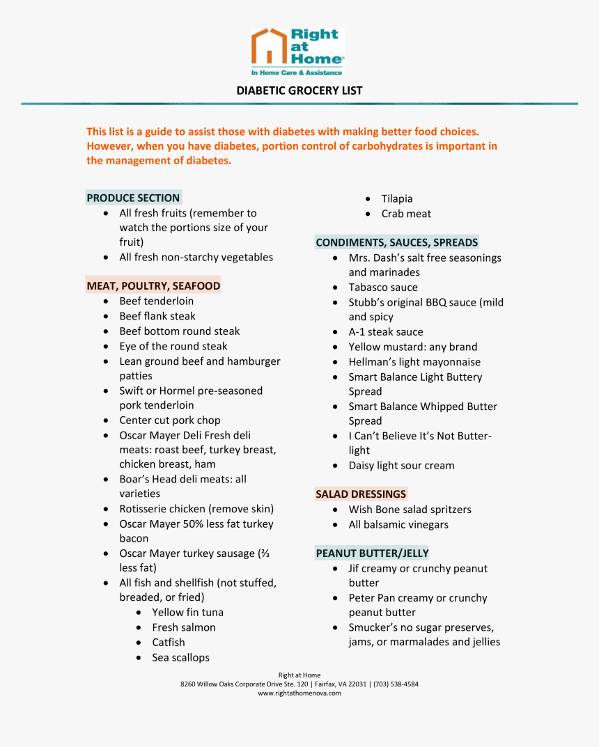 Printable Diabetic Grocery List Diabetic Grocery List Hd Png