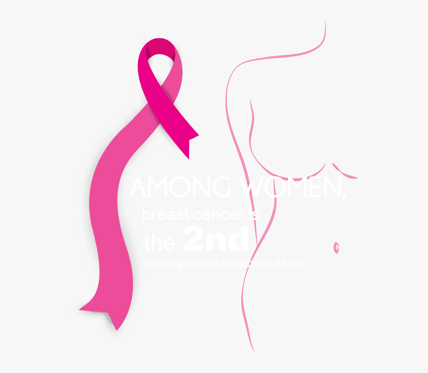 Breast Cancer Infographic, HD Png Download, Free Download