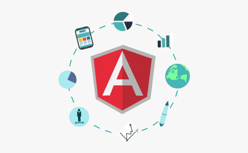 Vayuz-hire Angular Developer From Vayuz - Angularjs Development, HD Png Download, Free Download