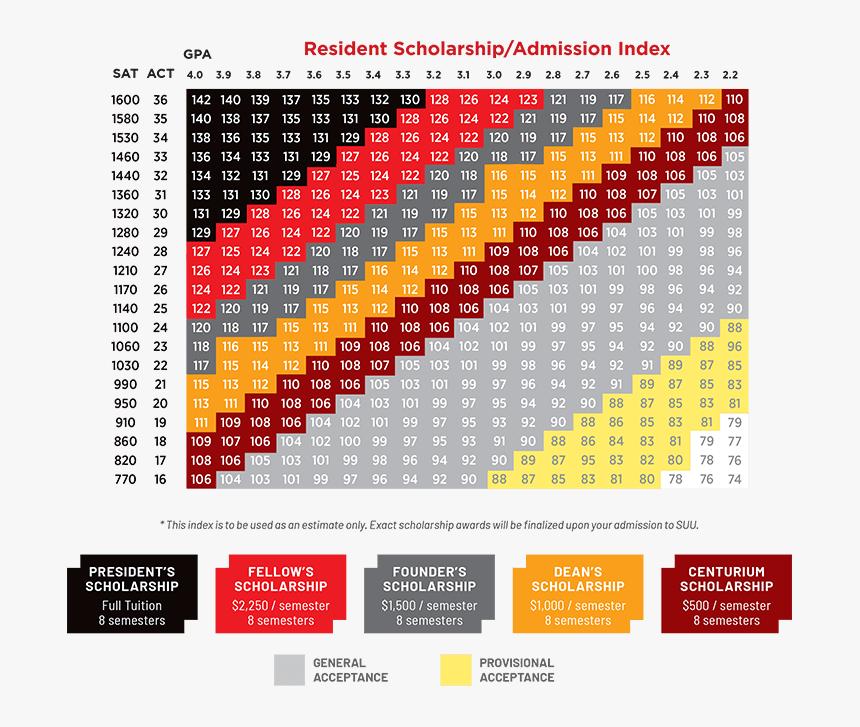 Utah Resident Scholarship Admission Index - High School 3 ...