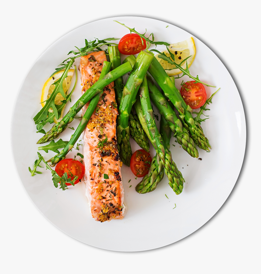 Create Graphic, Click Below To Enter The Create Section - Food Plate Image Png, Transparent Png, Free Download