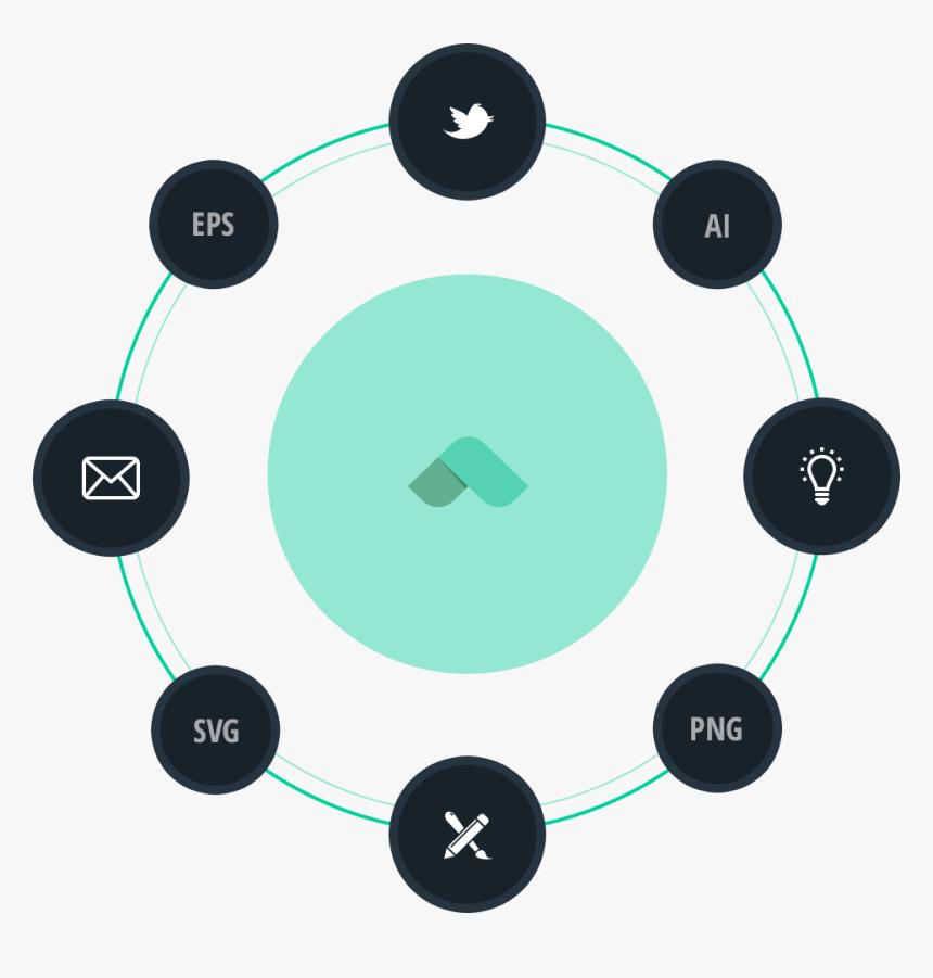 Crisp Icon With Developer License - Developer Icon Circle Png, Transparent Png, Free Download