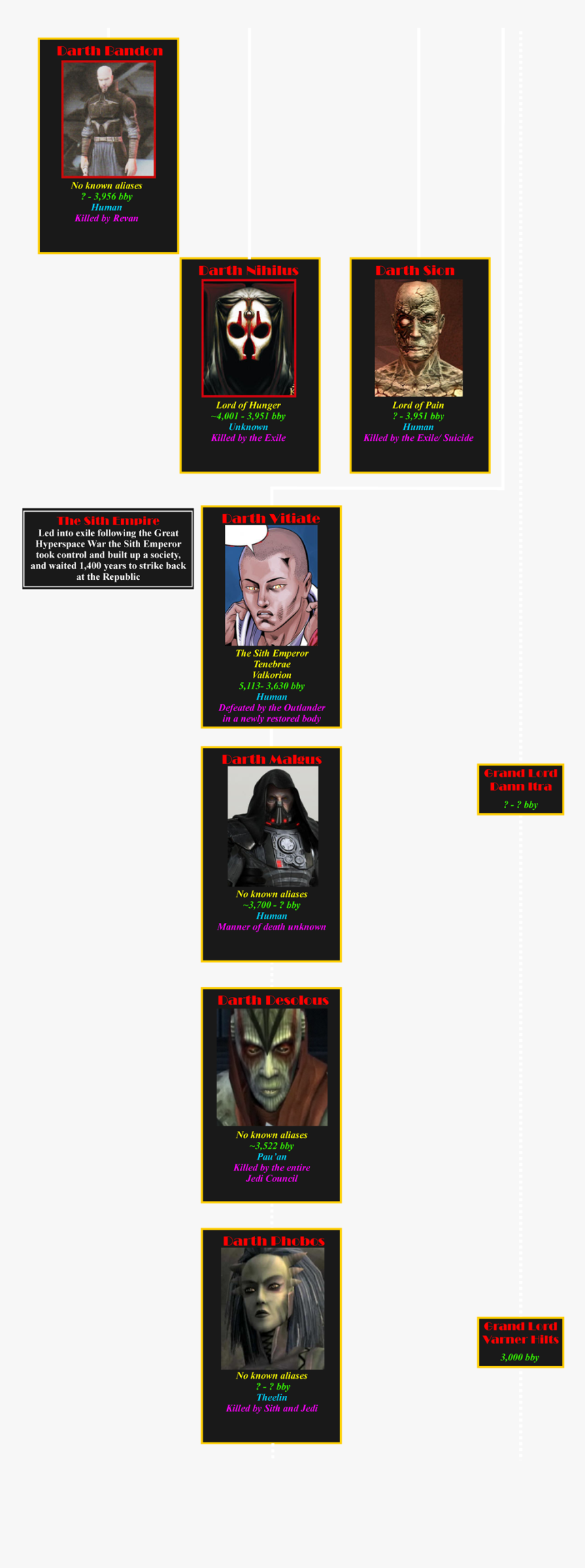 The Sith Lords - Darth Nihilus, HD Png Download, Free Download