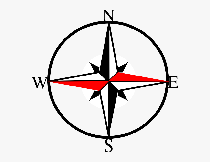 East Clip Art At - North East South West Symbol, HD Png Download, Free Download