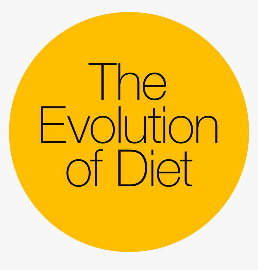 Human Diet Evolution, HD Png Download, Free Download