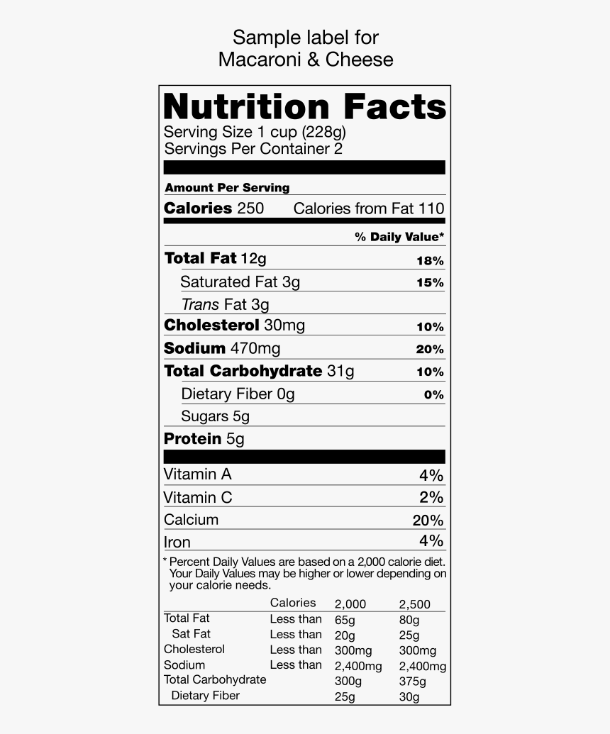 Birthday Nutrition Facts Png Transparent Png Kindpng
