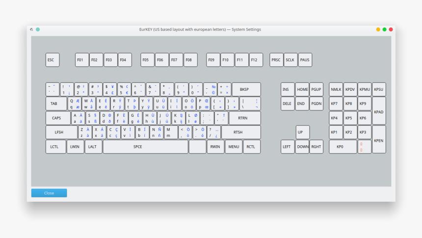 Hp Envy X360 M6 Keyboard Hd Png Download Kindpng