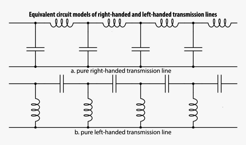 Artificial Transmission Line Media - Lc Circuit Transmission Line, HD Png Download, Free Download