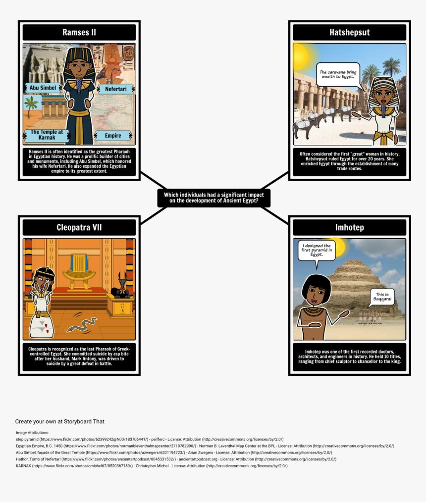 Storyboard Ägypten, HD Png Download, Free Download
