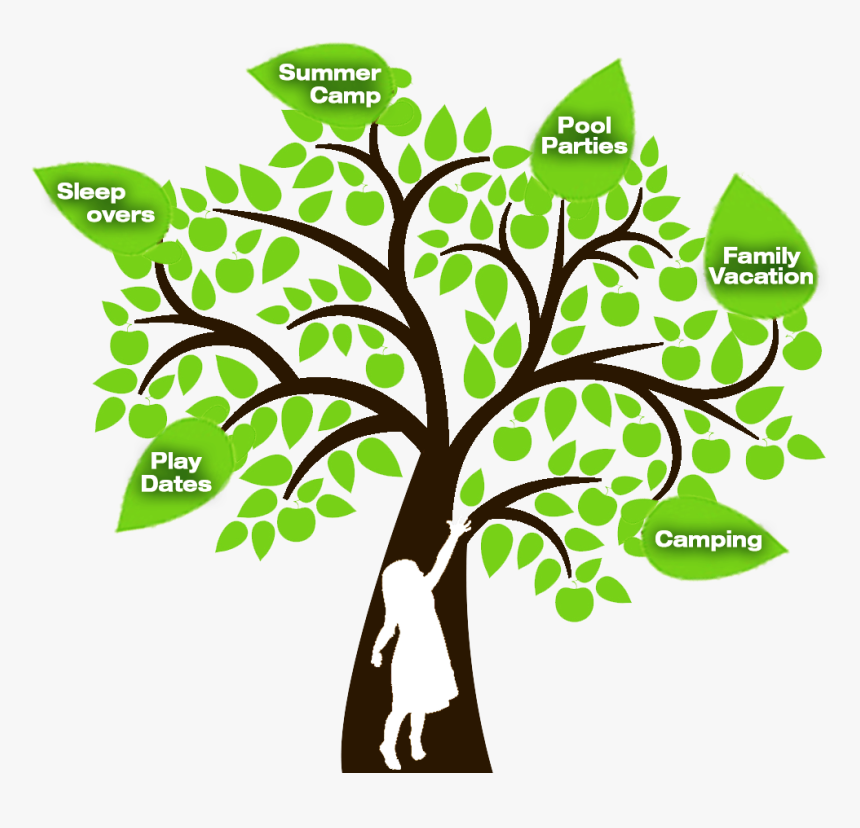 Family Tree With People Clipart , Png Download - Printable Tree For Family Tree, Transparent Png, Free Download