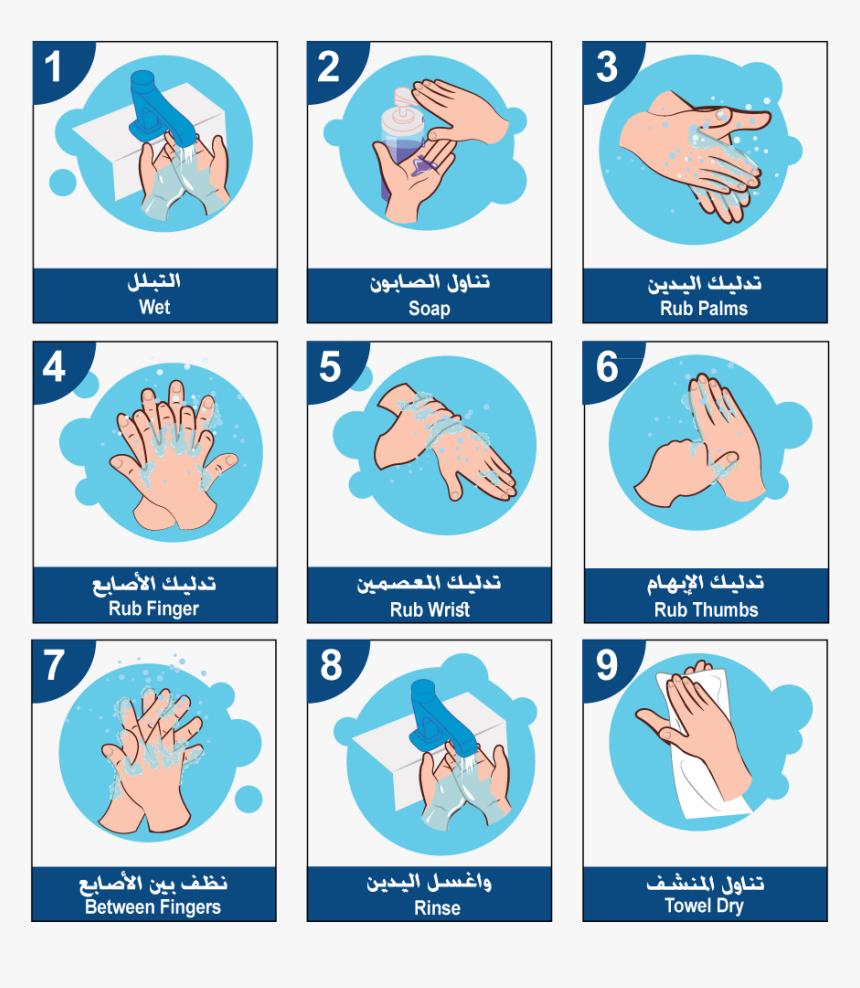 Transparent Hand Sanitizer Clipart Hand Washing Procedure 2019 Hd Png Download Kindpng