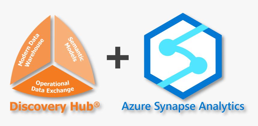 Azure Synapse Analytics Logo Hd Png Download Kindpng