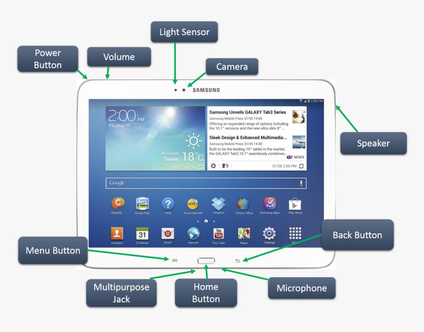 Samsung Galaxy Tab 11 Inch, HD Png Download, Free Download