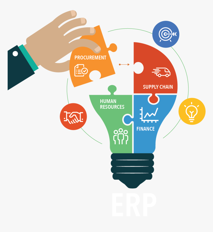 A Custom Software Development Company, Rnf Technologies - Erp Services, HD Png Download, Free Download