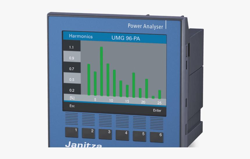 Energy Measurement Device Umg 96-pa - Power Meter Umg96s Janitza, HD Png Download, Free Download