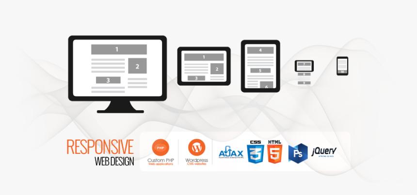 Responsive Design, HD Png Download, Free Download