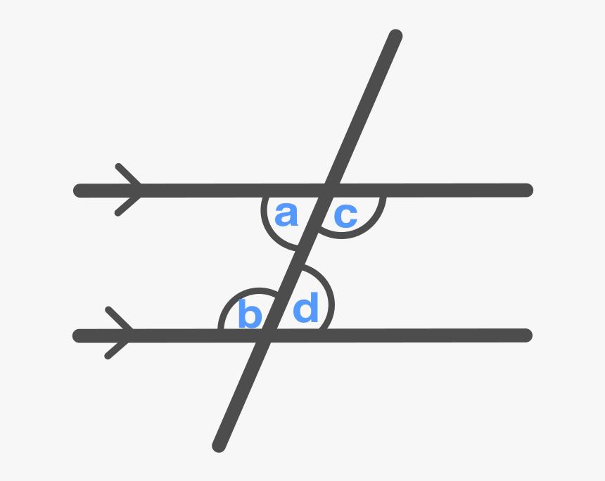 Consecutive Interior Angles - Circle, HD Png Download, Free Download
