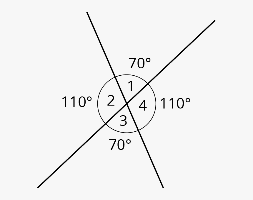 70 Degrees Transversal Angle, HD Png Download, Free Download
