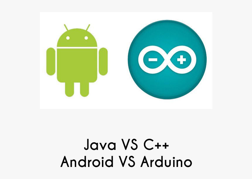 Apple Vs Microsoft Vs Android, HD Png Download, Free Download