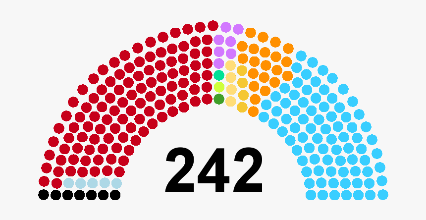 2007-2010 House Of Councillors Of Japan Seat Composition - India Election Result 2019, HD Png Download, Free Download