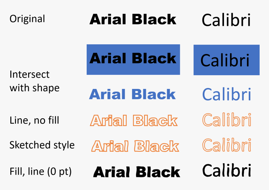 Fonts, HD Png Download, Free Download