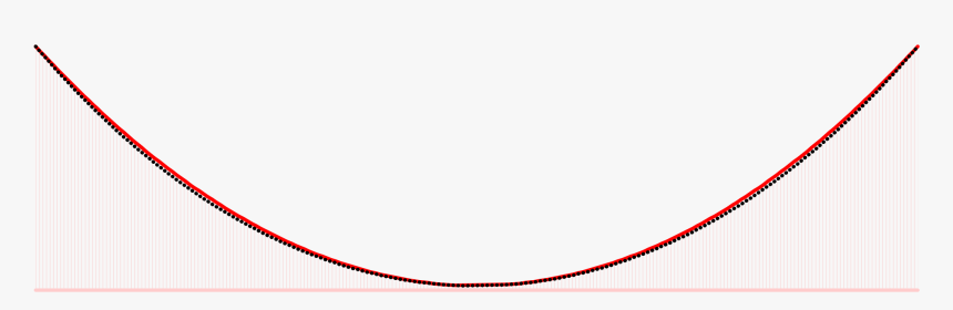 Comparison Catenary Parabola - Curved Red Line Transparent, HD Png Download, Free Download