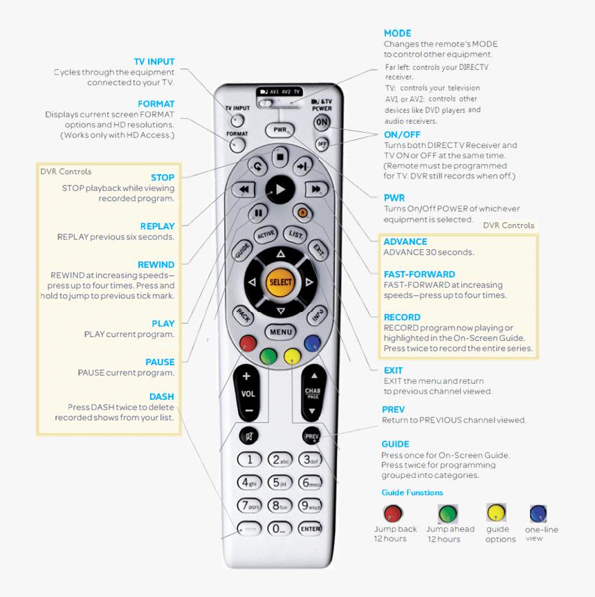 Directv Remote, HD Png Download, Free Download