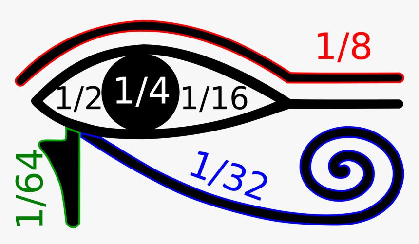 Oudjat Eye Of Horus Arithmetic Values Represented By - Occhio Di Horus Frazioni, HD Png Download, Free Download