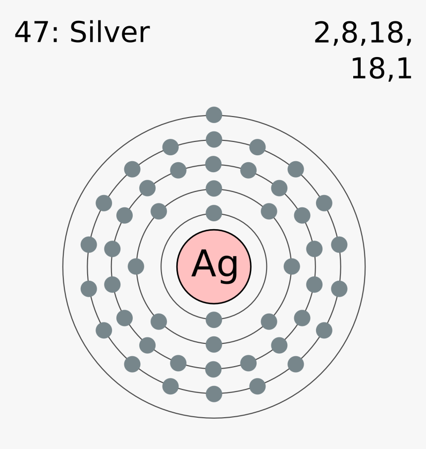 Electron Shell 047 Silver - Electronic Configuration Of Rhodium, HD Png Download, Free Download