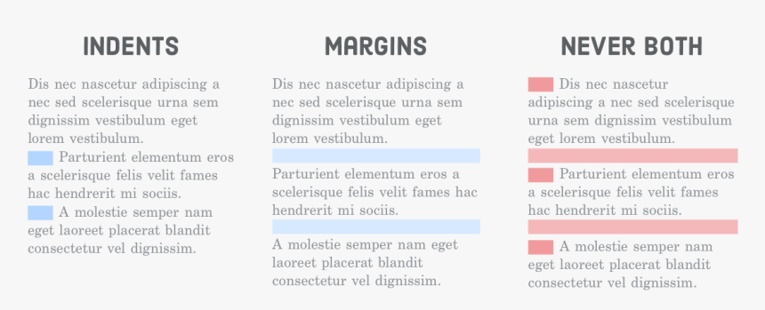 Indenting First Line Of New Paragraphs , Adding Margins - Difference Between Indent And Margin, HD Png Download, Free Download