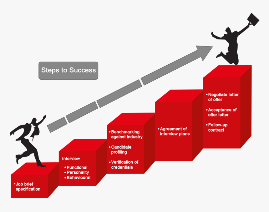 Transparent Success Png Step By Step To Success Png Download Kindpng