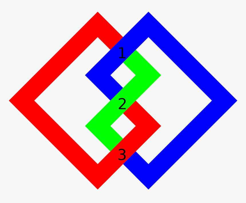 Crossing Numbers Trefoil - Graphics, HD Png Download, Free Download