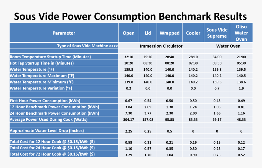 Induction Cooker Power Consumption, HD Png Download, Free Download