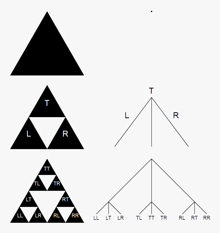 Sierpinski Triangle With Tree Diagram Addresses - Tessellation Triangle, HD Png Download, Free Download