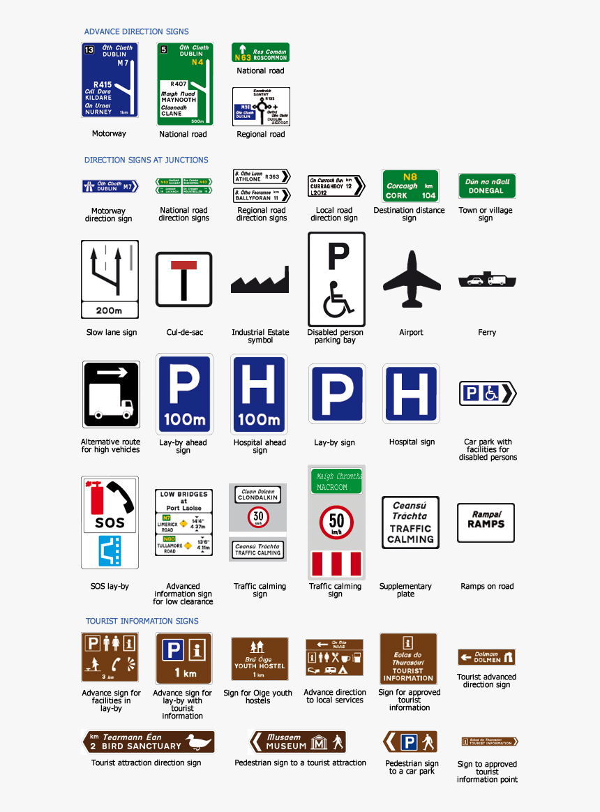 Driving Test Signs Ireland, HD Png Download, Free Download
