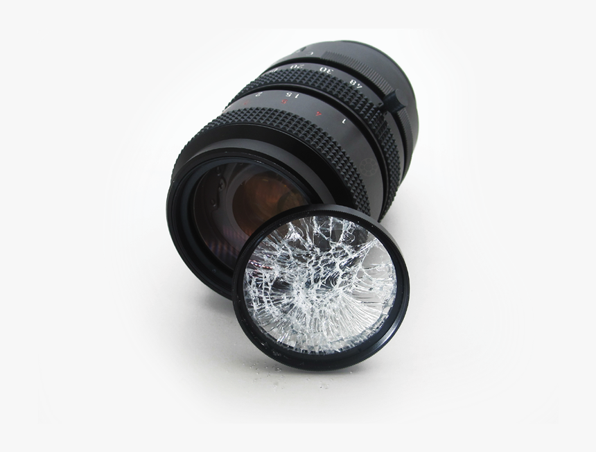 Midopt Lens Protection - Canon Ef 75-300mm F/4-5.6 Iii, HD Png Download, Free Download