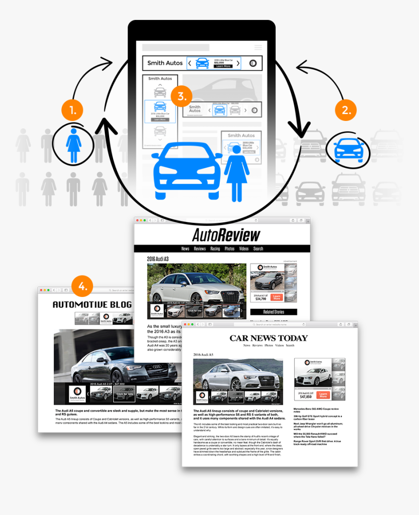 Online Advertising, HD Png Download, Free Download