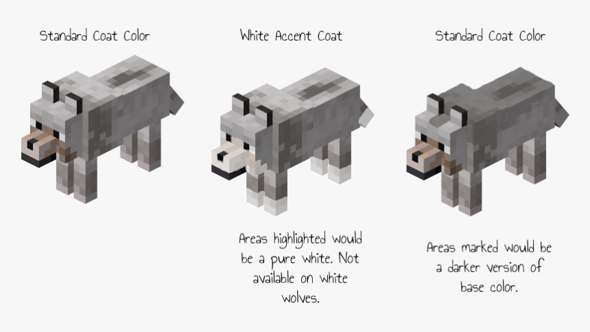 Wolf Coat Patterns Minecraft Minecraft Cat Fur Coats Hd Png Download Kindpng