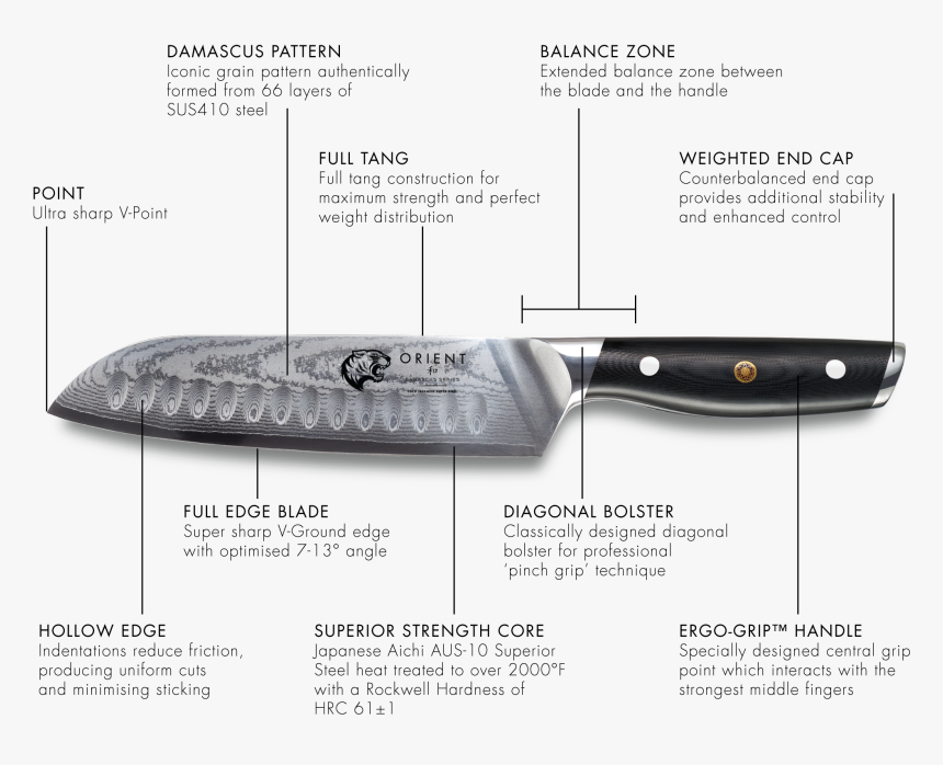 Damascus Series 7 Inch Santoku Knife - Utility Knife, HD Png Download, Free Download