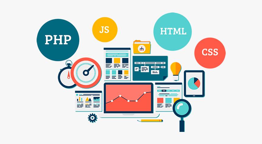 Web Design Web Development Png, Transparent Png - kindpng